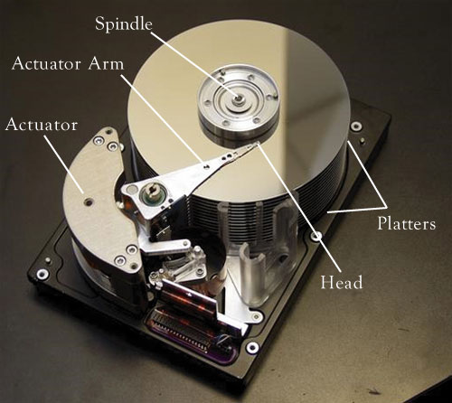 Typical Hard Disk Drive